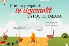 Foc gratar - Safety Romania
